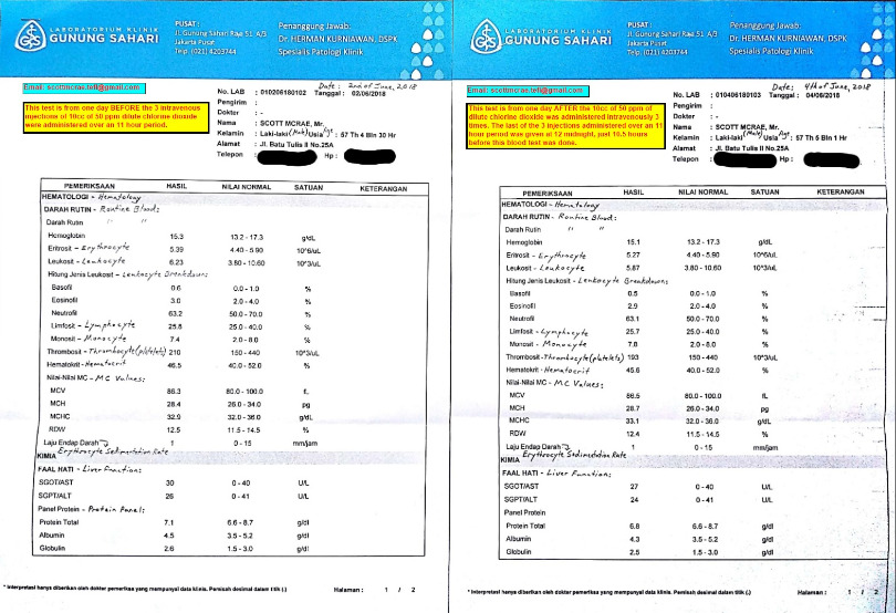 Scott's CDH Injection results p1 both test 1 and 2.jpg