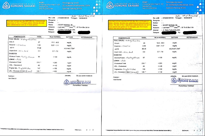 Scott's CDH Injection results p2 both test 1 and 2.jpg